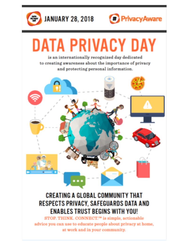Data Privacy Day Inforgraphic